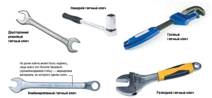 Разновидности слесарного инструмента