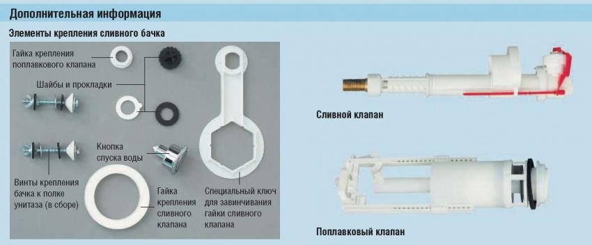 Демонтаж и монтаж сливного бачка, замена сливного устройства