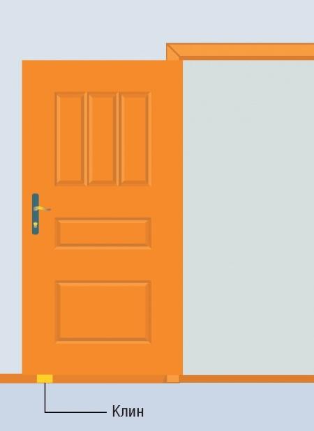 Починка просевшей, перекошенной двери